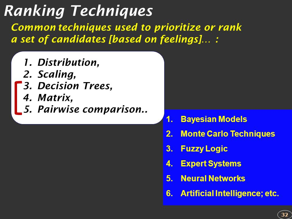 Ranking Techniques Common techniques used to prioritize or rank a set of candidates [based on feelings]… :
